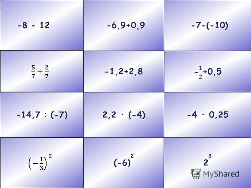 -8 - 12 -6,9+0,9 -7-(-10) -1,2+2,8 -1,2+2,8 -14,7 : (-7)2,2 (-4)-4 0,25 (-6) 2 2323