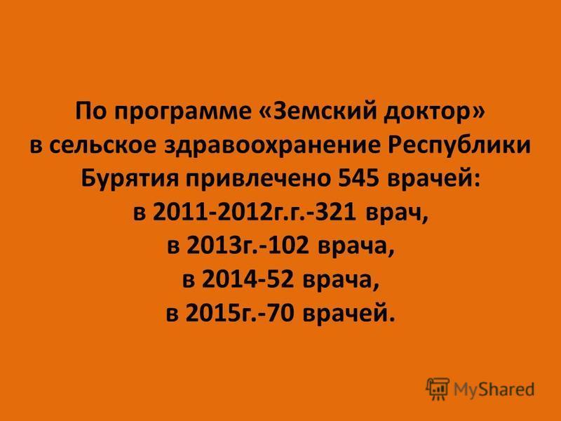 По программе «Земский доктор» в сельское здравоохранение Республики Бурятия привлечено 545 врачей: в 2011-2012 г.г.-321 врач, в 2013 г.-102 врача, в 2014-52 врача, в 2015 г.-70 врачей.