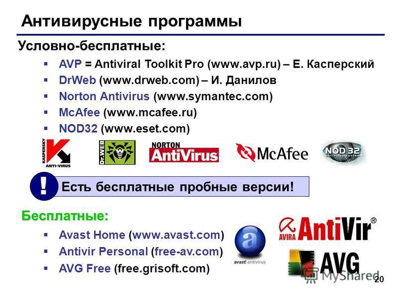 20 Антивирусные программы AVP = Antiviral Toolkit Pro (www.avp.ru) – Е. Касперский DrWeb (www.drweb.com) – И. Данилов Norton Antivirus (www.symantec.com) McAfee (www.mcafee.ru) NOD32 (www.eset.com) Условно-бесплатные: Бесплатные: Avast Home (www.avas