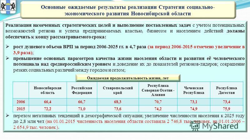 Основные ожидаемые результаты реализации Стратегии социально- экономического развития Новосибирской области Реализация намеченных стратегических целей и выполнение поставленных задач с учетом потенциальных возможностей региона и успеха предпринимаемы