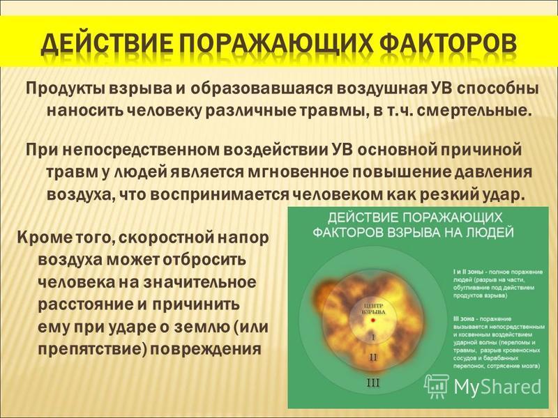 Продукты взрыва и образовавшаяся воздушная УВ способны наносить человеку различные травмы, в т.ч. смертельные. При непосредственном воздействии УВ основной причиной травм у людей является мгновенное повышение давления воздуха, что воспринимается чело