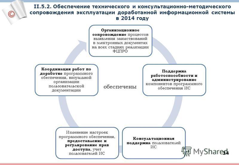 Организационное сопровождение процессов выявления заимствований в электронных документах на всех стадиях реализации ФЦПРО Поддержка работоспособности и администрирование компонентов программного обеспечения ИС Консультационная поддержка пользователей