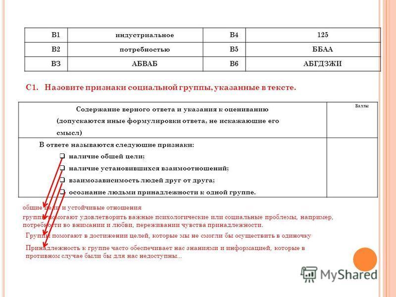 В1 индустриальноеВ4125 В2 потребностьюВ5ББАА ВЗАБВАБВ6АБГДЗЖИ Содержание верного ответа и указания к оцениванию (допускаются иные формулировки ответа, не искажающие его смысл) Баллы В ответе называются следующие признаки: наличие общей цели; наличие