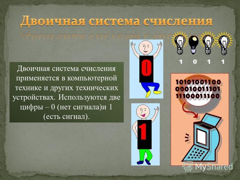1 0 1 1 Двоичная система счисления применяется в компьютерной технике и других технических устройствах. Используются две цифры – 0 (нет сигнала)и 1 (есть сигнал).