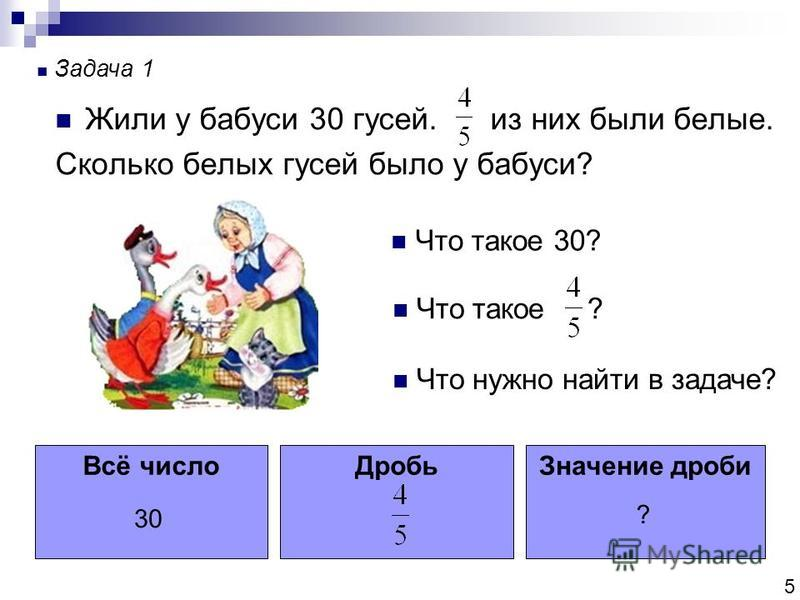 Жили у бабуси 30 гусей. из них были белые. Сколько белых гусей было у бабуси? Всё число ДробьЗначение дроби Что такое 30? Что нужно найти в задаче? 5 Что такое ? Задача 1 30 ?