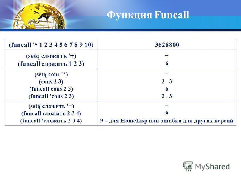 Функция Funcall (funcall '* 1 2 3 4 5 6 7 8 9 10)3628800 (setq сложить '+) (funcall сложить 1 2 3) +6+6 (setq cons '*) (cons 2 3) (funcall cons 2 3) (funcall 'cons 2 3) * 2. 3 6 2. 3 (setq сложить '+) (funcall сложить 2 3 4) (funcall 'сложить 2 3 4)