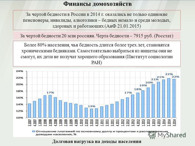 Финансы домохозяйств За чертой бедности в России в 2014 г. оказались не только одинокие пенсионеры, инвалиды, алкоголики – бедных немало и среди молодых, здоровых и работающих (АиФ 21.01.2015) За чертой бедности 20 млн россиян. Черта бедности – 7915