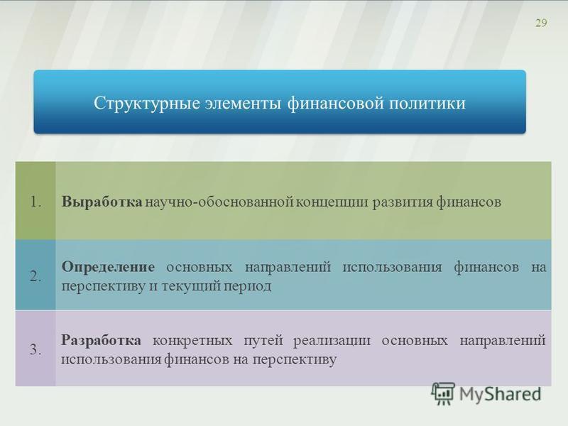 29 Структурные элементы финансовой политики Выработка научно-обоснованной концепции развития финансов Определение основных направлений использования финансов на перспективу и текущий период Разработка конкретных путей реализации основных направлений