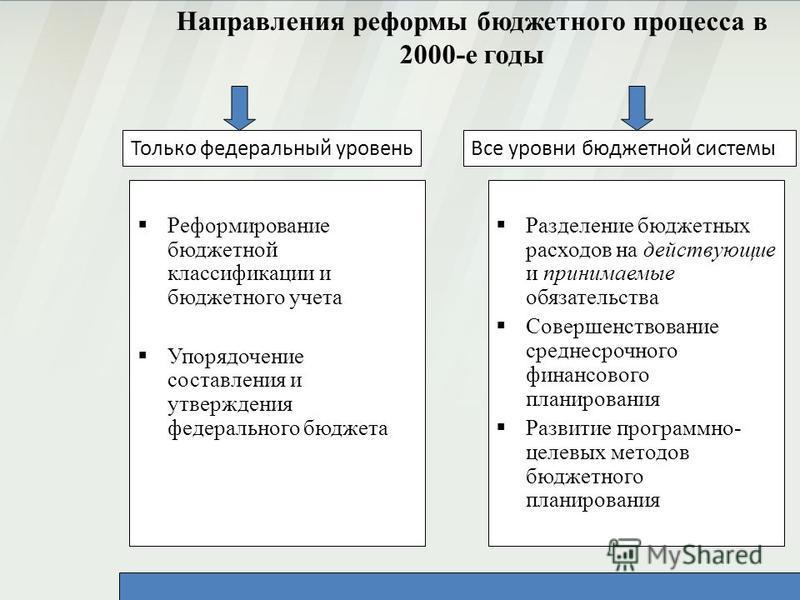 Направления реформы бюджетного процесса в 2000-е годы Реформирование бюджетной классификации и бюджетного учета Упорядочение составления и утверждения федерального бюджета Разделение бюджетных расходов на действующие и принимаемые обязательства Совер