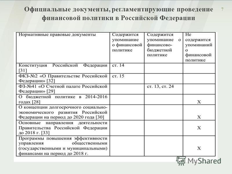 Официальные документы, регламентирующие проведение финансовой политики в Российской Федерации 7
