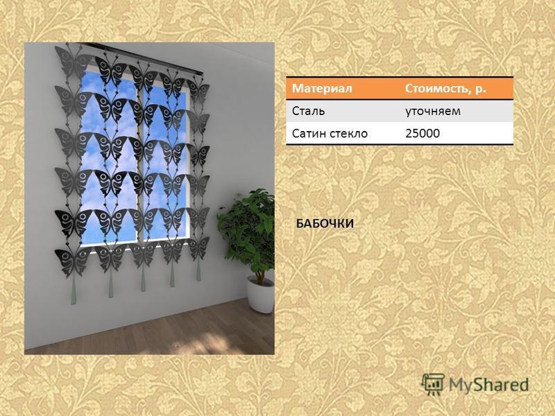 Материал Стоимость, р. Стальуточняем Сатин стекло 25000 БАБОЧКИ