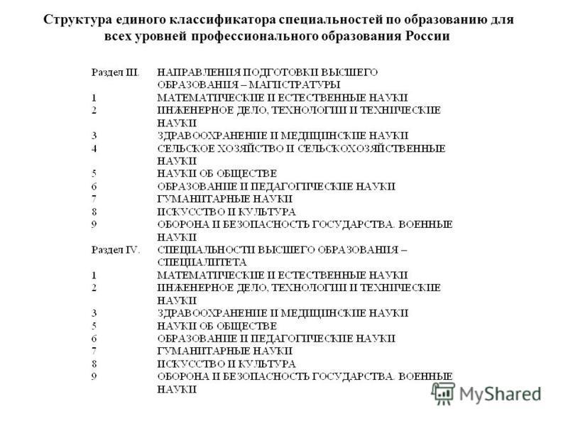 Структура единого классификатора специальностей по образованию для всех уровней профессионального образования России
