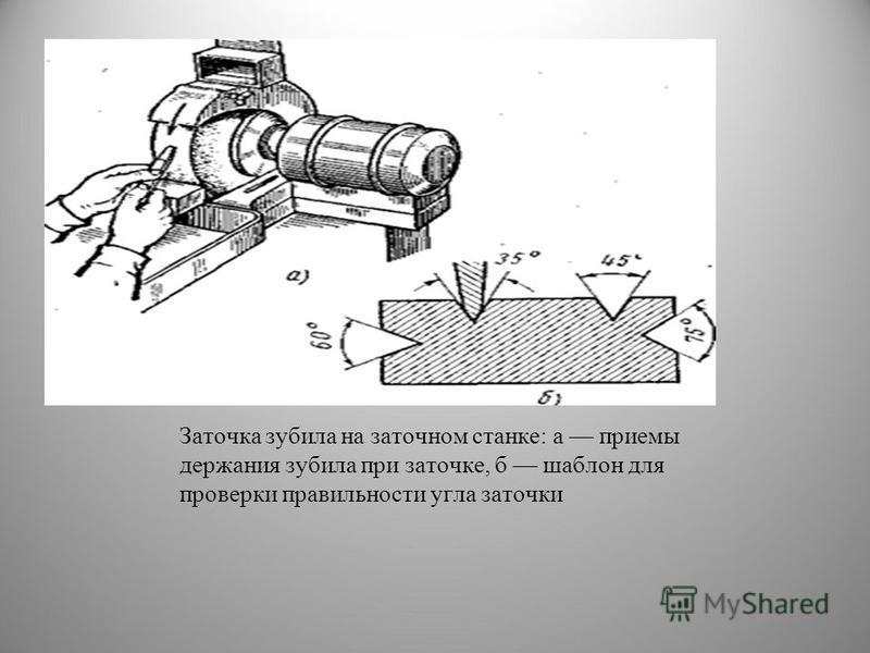 Заточка зубила на заточном станке: а приемы держания зубила при заточке, б шаблон для проверки правильности угла заточки