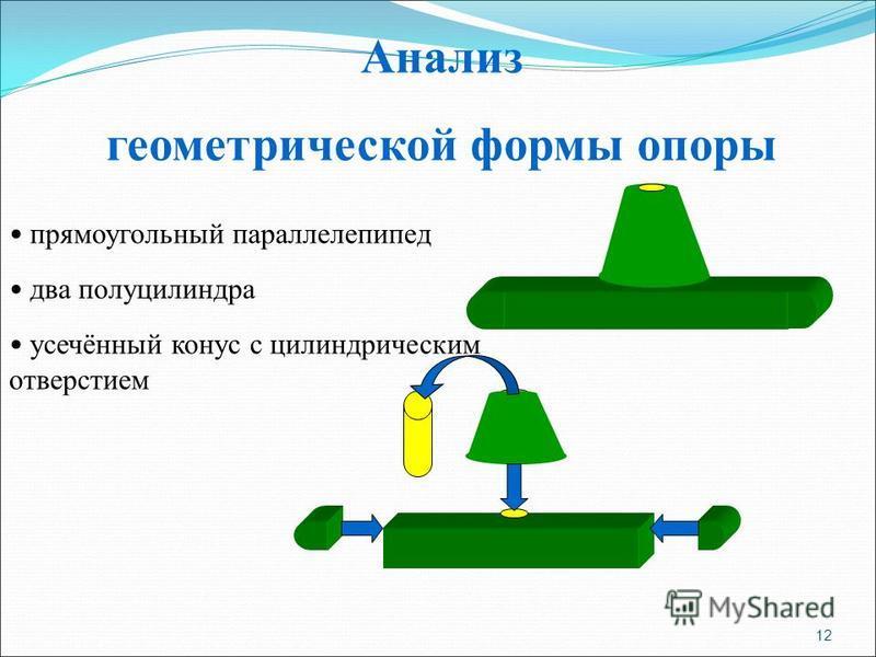 Анализ геометрической формы опоры прямоугольный параллелепипед два полуцилиндра усечённый конус с цилиндрическим отверстием 12