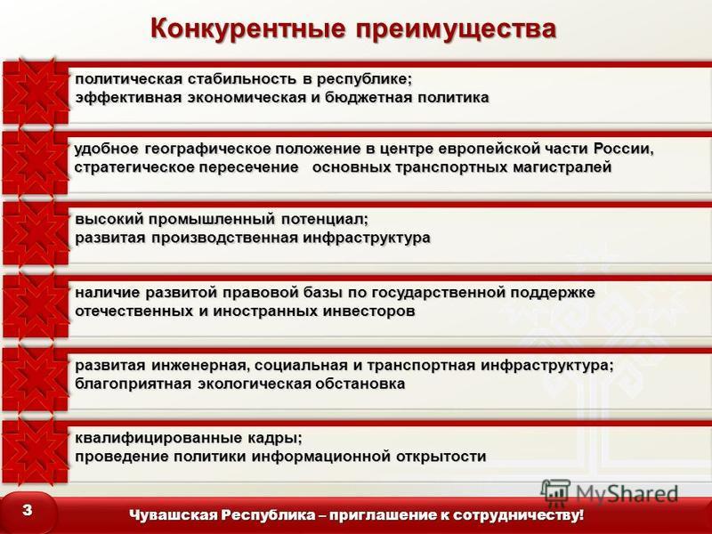 Чувашская Республика – приглашение к сотрудничеству! 33 политическая стабильность в республике; эффективная экономическая и бюджетная политика Конкурентные преимущества удобное географическое положение в центре европейской части России, стратегическо