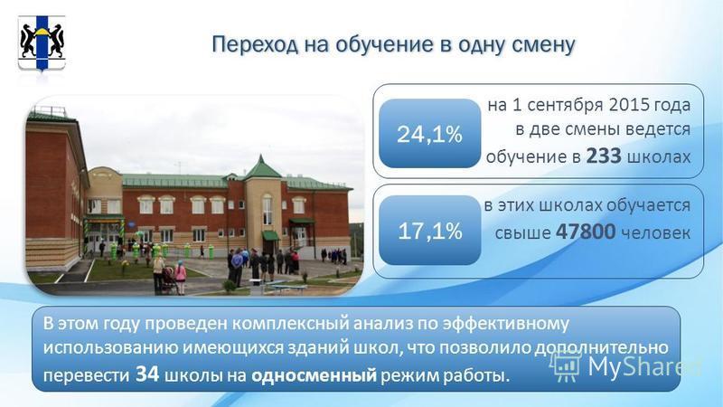 Переход на обучение в одну смену на 1 сентября 2015 года в в две смены ведется обучение в 233 школах 24,1% в этих школах обучается свыше 47800 человек 17,1% В этом году проведен комплексный анализ по эффективному использованию имеющихся зданий школ,