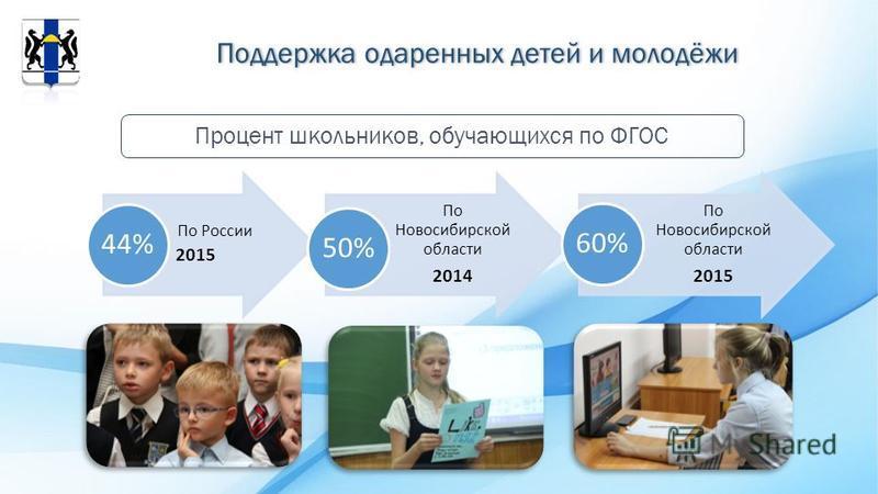 Поддержка одаренных детей и молодёжи По России 2015 44% По Новосибирской области 2014 50% По Новосибирской области 2015 60% Процент школьников, обучающихся по ФГОС