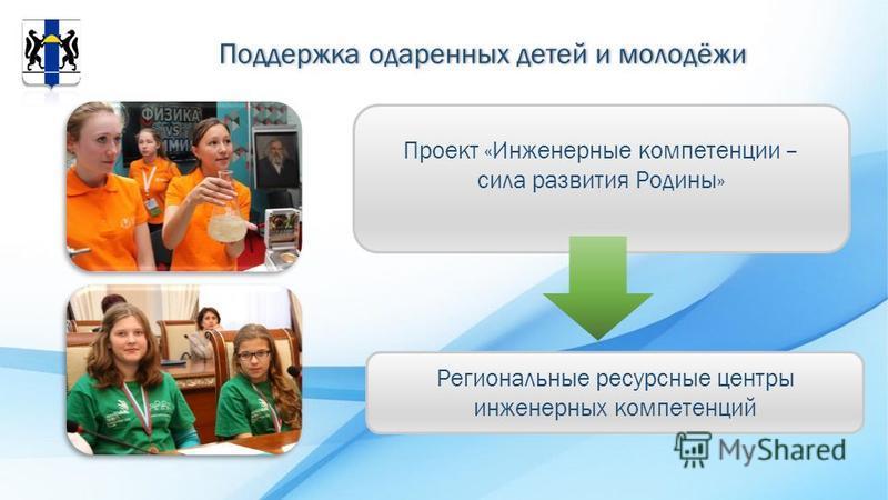 Поддержка одаренных детей и молодёжи Проект «Инженерные компетенции – сила развития Родины» Региональные ресурсные центры инженерных компетенций