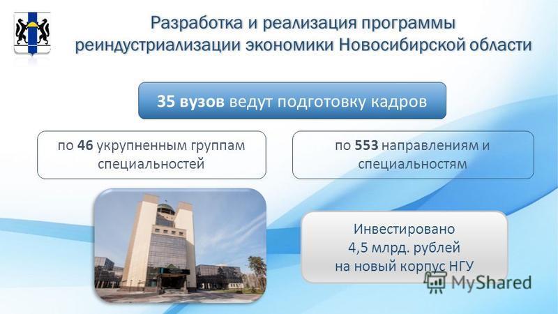 Разработка и реализация программы реиндустриализации экономики Новосибирской области 35 вузов ведут подготовку кадров по 46 укрупненным группам специальностей по 553 направлениям и специальностям Инвестировано 4,5 млрд. рублей на новый корпус НГУ