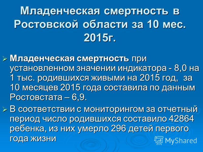 Младенческая смертность в Ростовской области за 10 мес. 2015 г. Младенческая смертность при установленном значении индикатора - 8,0 на 1 тыс. родившихся живыми на 2015 год, за 10 месяцев 2015 года составила по данным Ростовстата – 6,9. Младенческая с