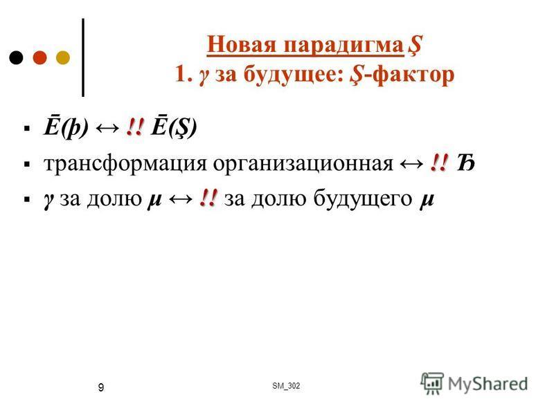 Новая парадигма Ş 1. γ за будущее: Ş-фактор !! Ē(þ) !! Ē(Ş) !! трансформация организационная !! Ђ !! γ за долю μ !! за долю будущего μ SM_302 9
