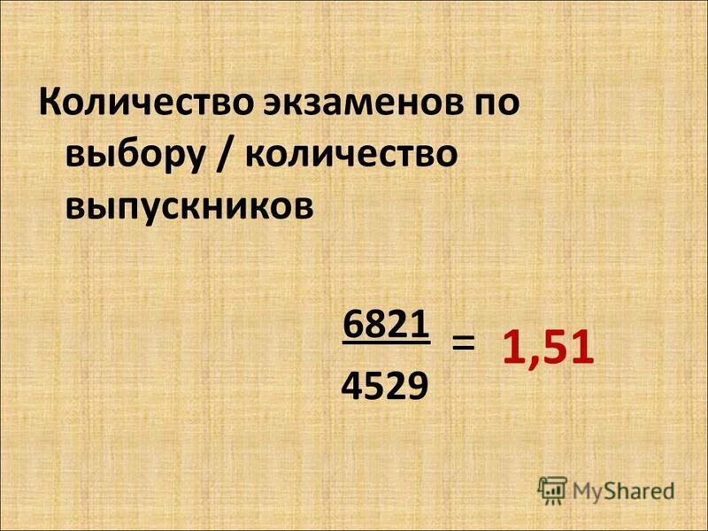 Количество экзаменов по выбору / количество выпускников 6821 4529 = 1,51