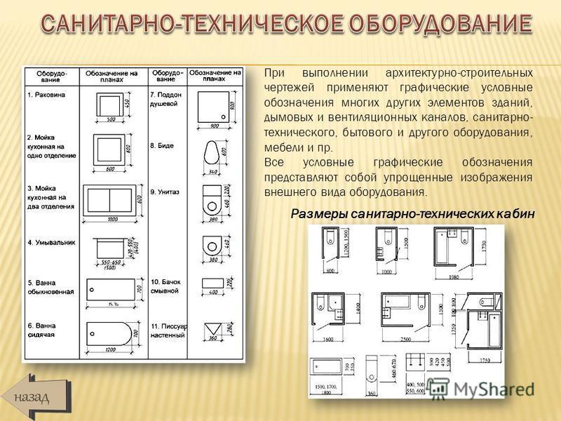 При выполнении архитектурно-строительных чертежей применяют графические условные обозначения многих других элементов зданий, дымовых и вентиляционных каналов, санитарно- технического, бытового и другого оборудования, мебели и пр. Все условные графиче