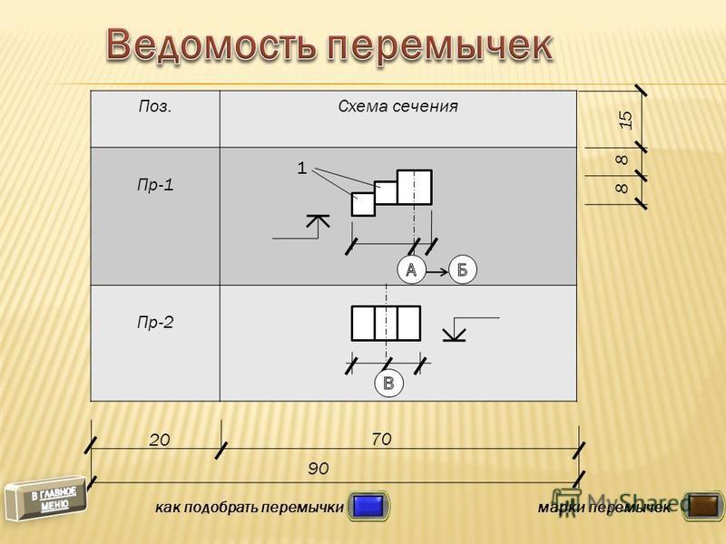Поз.Схема сечения Пр-1 Пр-2 15 8 8 20 70 90 1 марки перемычка подобрать перемычки
