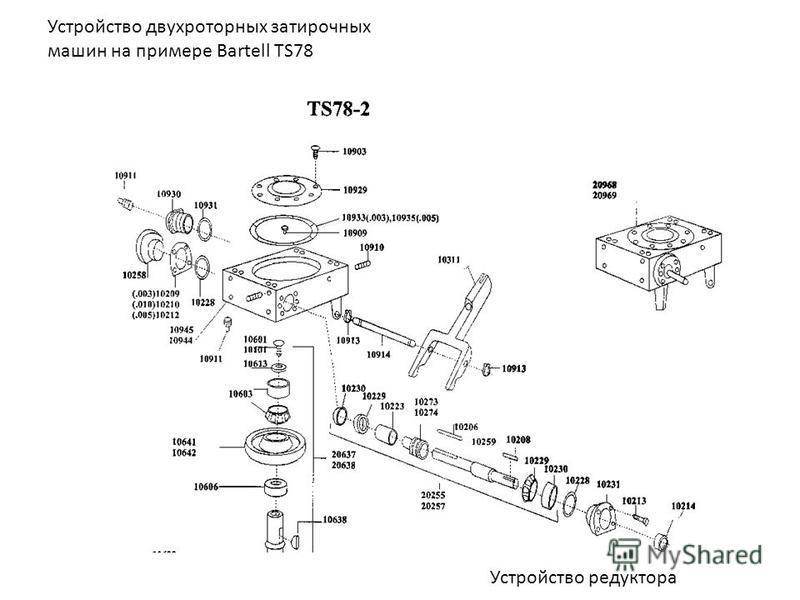 Устройство двухроторных затирочных машин на примере Bartell TS78 Устройство редуктора