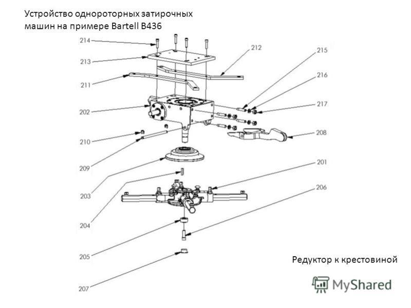 Устройство однороторных затирочных машин на примере Bartell B436 Редуктор к крестовиной