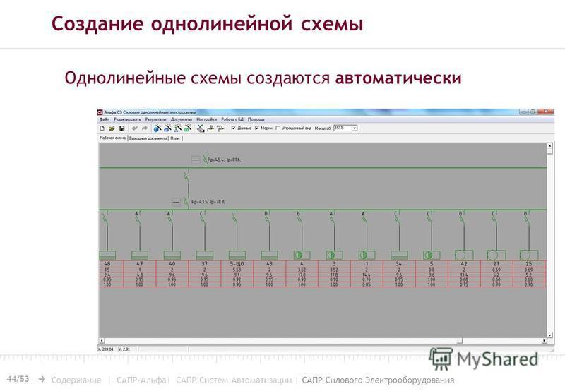Создание однолинейной схемы 44/53 Содержание | САПР-Альфа| САПР Систем Автоматизации | САПР Силового Электрооборудования Однолинейные схемы создаются автоматически
