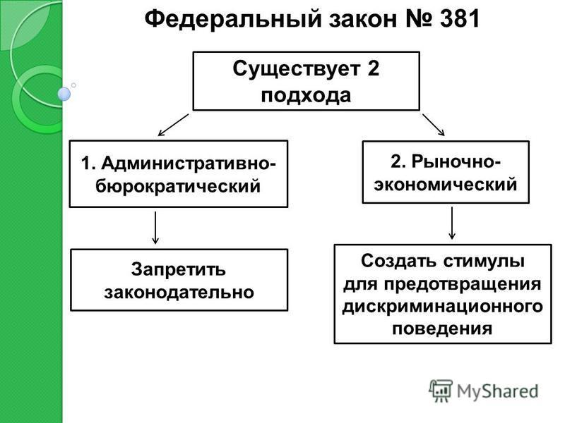 Федеральный закон 381 1. Административно- бюрократический Существует 2 подхода 2. Рыночно- экономический Запретить законодательно Создать стимулы для предотвращения дискриминационного поведения