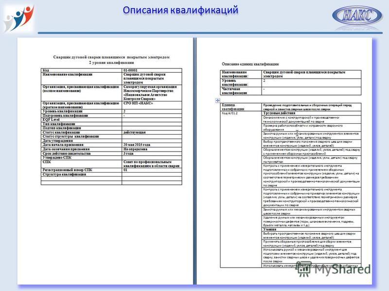 Описания квалификаций