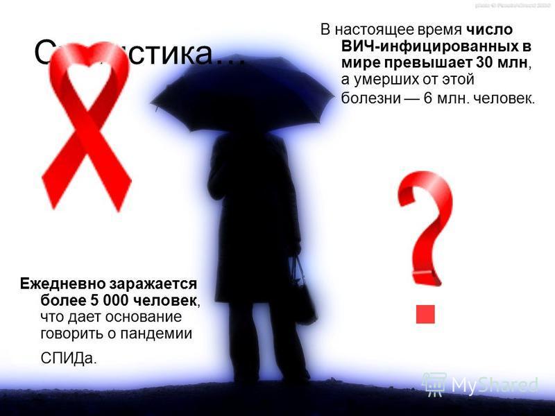 Статистика… В настоящее время число ВИЧ-инфицированных в мире превышает 30 млн, а умерших от этой болезни 6 млн. человек. Ежедневно заражается более 5 000 человек, что дает основание говорить о пандемии СПИДа.