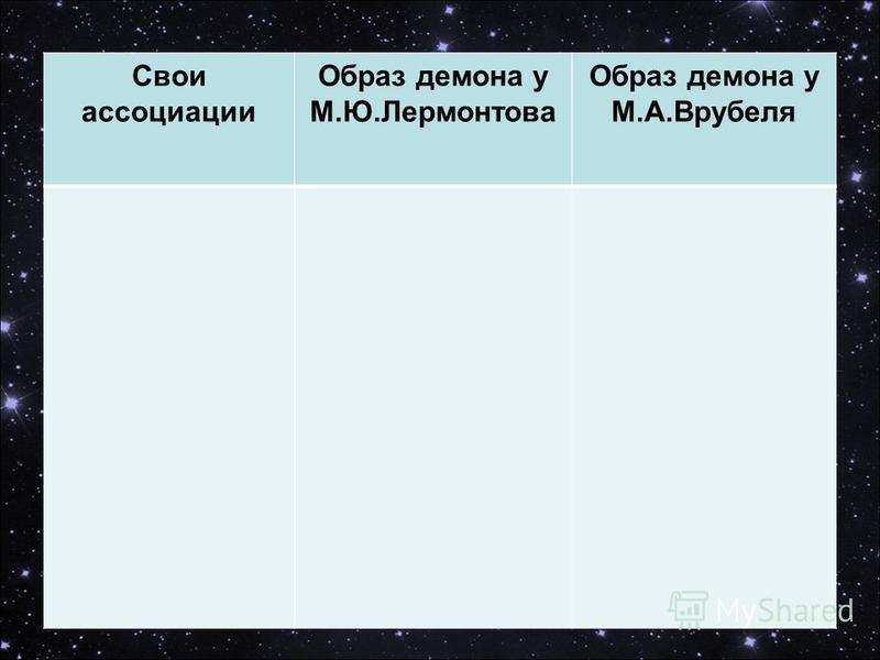Свои ассоциации Образ демона у М.Ю.Лермонтова Образ демона у М.А.Врубеля