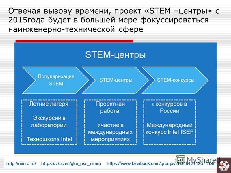 Отвечая вызову времени, проект «STEM –центры» c 2015 года будет в большей мере фокусироваться на инженерно-технической сфере http://nimro.ru/http://nimro.ru/ https://vk.com/gku_nso_nimro https://www.facebook.com/groups/282484211957119/https://vk.com/