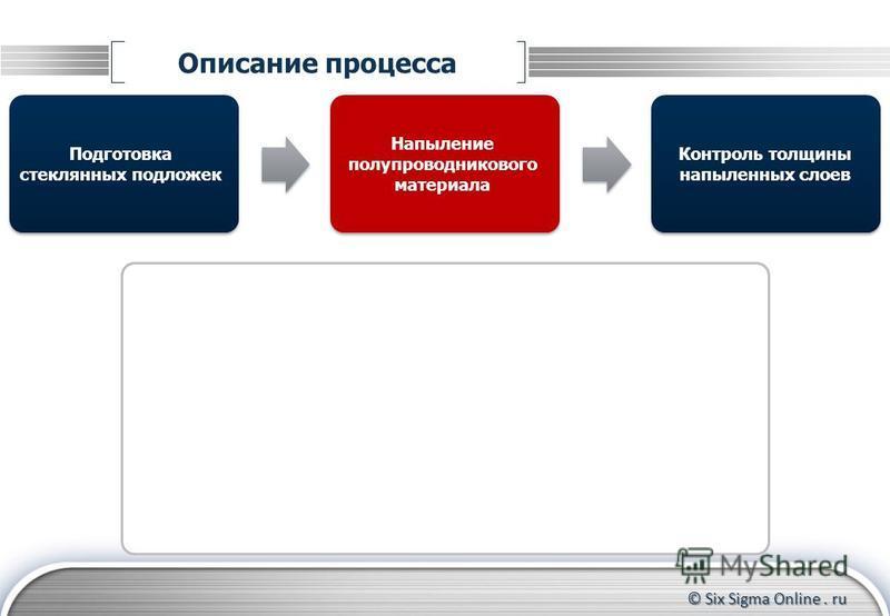 © Six Sigma Online. ru Описание процесса Подготовка стеклянных подложек Контроль толщины напыленных слоев Напыление полупроводникового материала