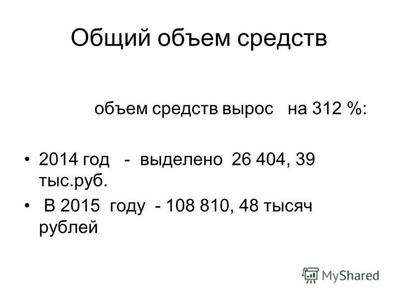 Общий объем средств объем средств вырос на 312 %: 2014 год - выделено 26 404, 39 тыс.руб. В 2015 году - 108 810, 48 тысяч рублей