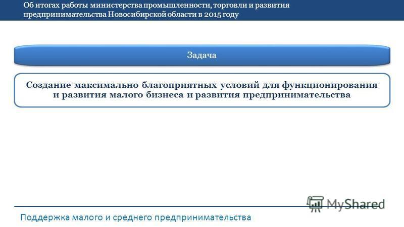 Об итогах работы министерства промышленности, торговли и развития предпринимательства Новосибирской области в 2015 году Поддержка малого и среднего предпринимательства Создание максимально благоприятных условий для функционирования и развития малого