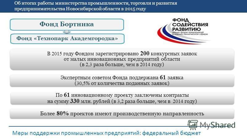 Об итогах работы министерства промышленности, торговли и развития предпринимательства Новосибирской области в 2015 году Меры поддержки промышленных предприятий: федеральный бюджет Фонд Бортника Более 80% проектов имеют производственную направленность