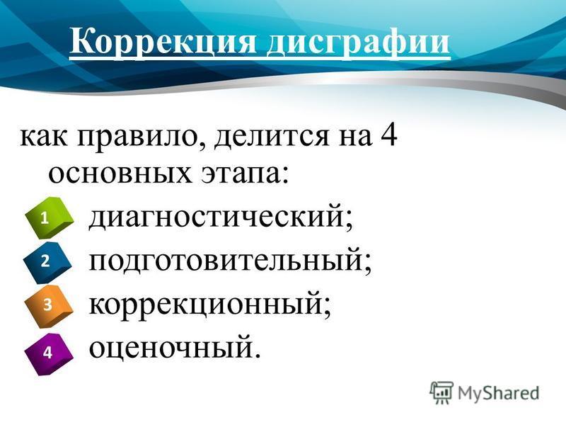 Коррекция дисграфии как правило, делится на 4 основных этапа: диагностический; подготовительный; коррекционный; оценочный. 1 2 3 4