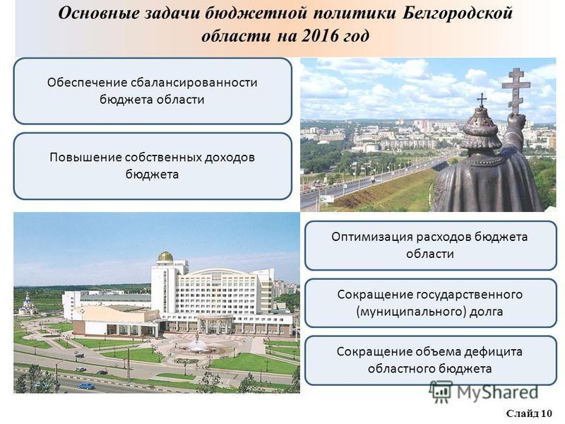 Основные задачи бюджетной политики Белгородской области на 2016 год Оптимизация расходов бюджета области Сокращение государственного (муниципального) долга Обеспечение сбалансированности бюджета области Повышение собственных доходов бюджета Сокращени