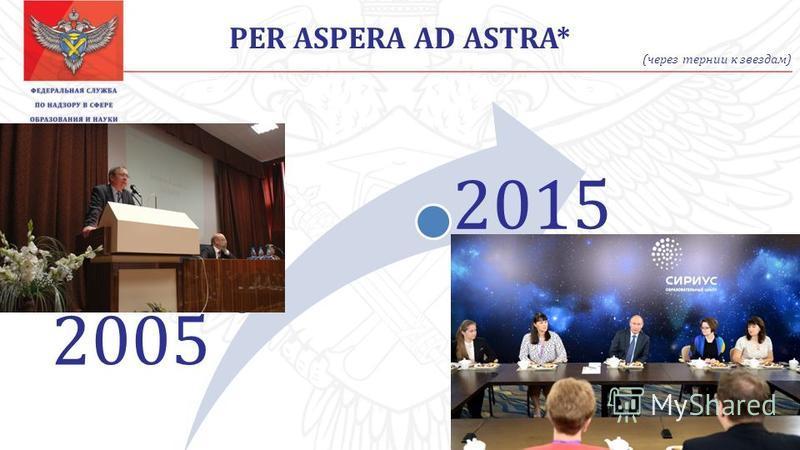 2005 2015 PER ASPERA AD ASTRA* (через тернии к звездам)