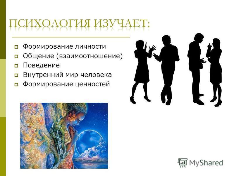 Формирование личности Общение (взаимоотношение) Поведение Внутренний мир человека Формирование ценностей