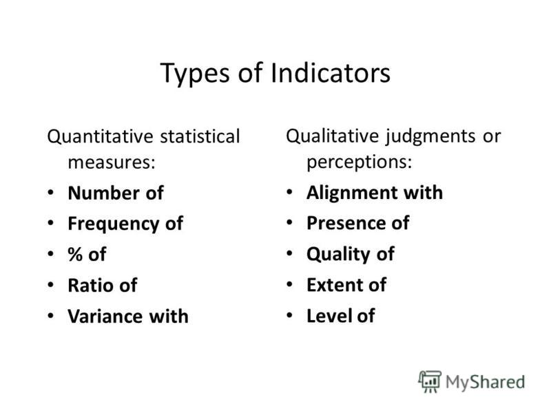 Types of Indicators Quantitative statistical measures: Number of Frequency of % of Ratio of Variance with Qualitative judgments or perceptions: Alignment with Presence of Quality of Extent of Level of