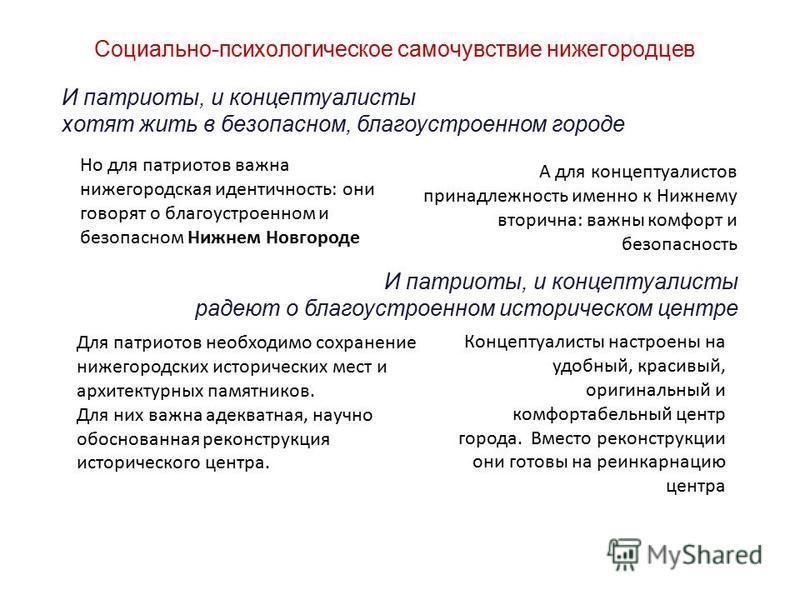 Социально-психологическое самочувствие нижегородцев И патриоты, и концептуалисты хотят жить в безопасном, благоустроенном городе Но для патриотов важна нижегородская идентичность: они говорят о благоустроенном и безопасном Нижнем Новгороде А для конц