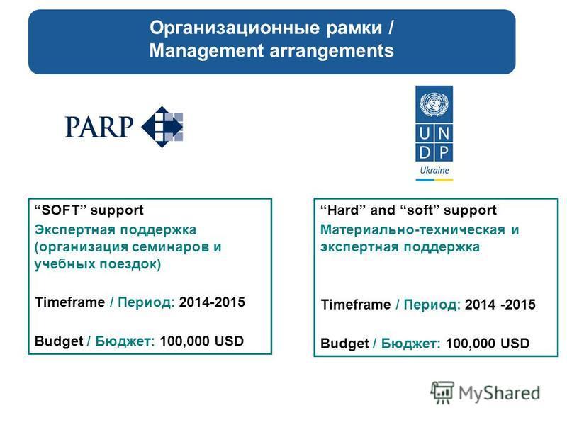 Организационные рамки / Management arrangements SOFT support Экспертная поддержка (организация семинаров и учебных поездок) Timeframe / Период: 2014-2015 Budget / Бюджет: 100,000 USD Hard and soft support Материально-техническая и экспертная поддержк