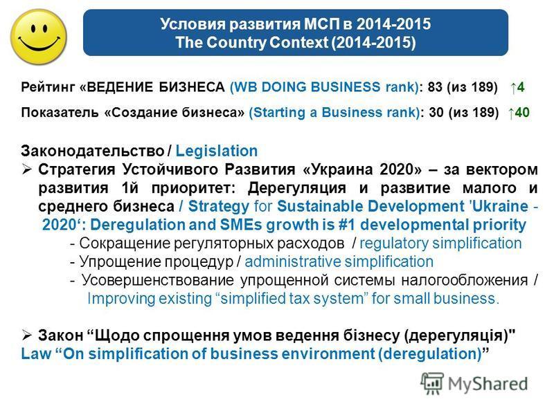 Условия развития МСП в 2014-2015 The Country Context (2014-2015) Рейтинг «ВЕДЕНИЕ БИЗНЕСА (WB DOING BUSINESS rank): 83 (из 189) 4 Показатель «Создание бизнеса» (Starting a Business rank): 30 (из 189) 40 Законодательство / Legislation Стратегия Устойч