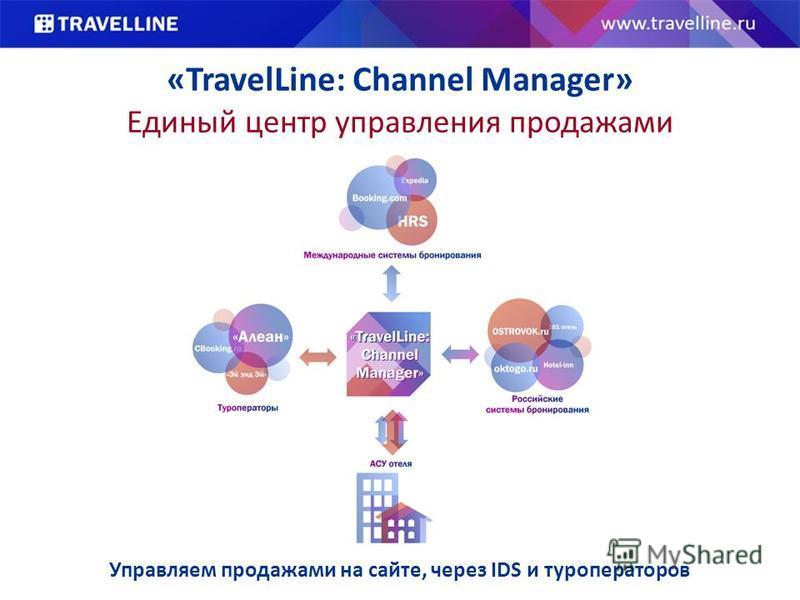 Управляем продажами на сайте, через IDS и туроператоров «TravelLine: Channel Manager» Единый центр управления продажами