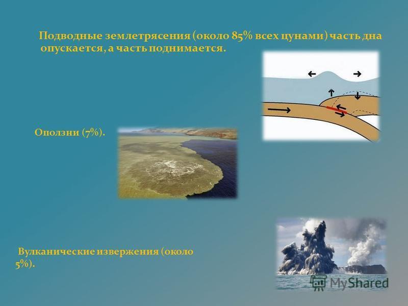 Подводные землетрясения (около 85% всех цунами) часть дна опускается, а часть поднимается. Оползни (7%). Вулканические извержения (около 5%).